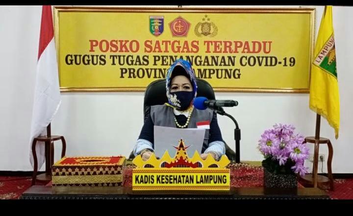 Dokter di Lampung: Hydroxychloroquine Bisa untuk Tata Laksana Pasien Covid-19
