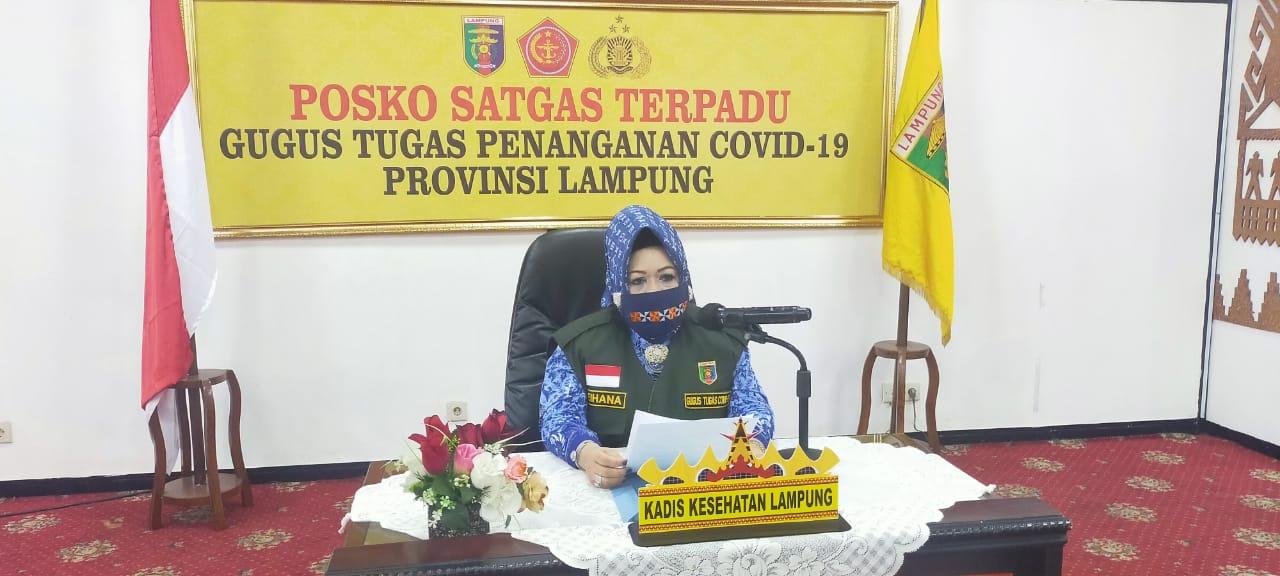 Labkesda Lampung Periksa 1.974 Sample Swab Corona, 125 Positif