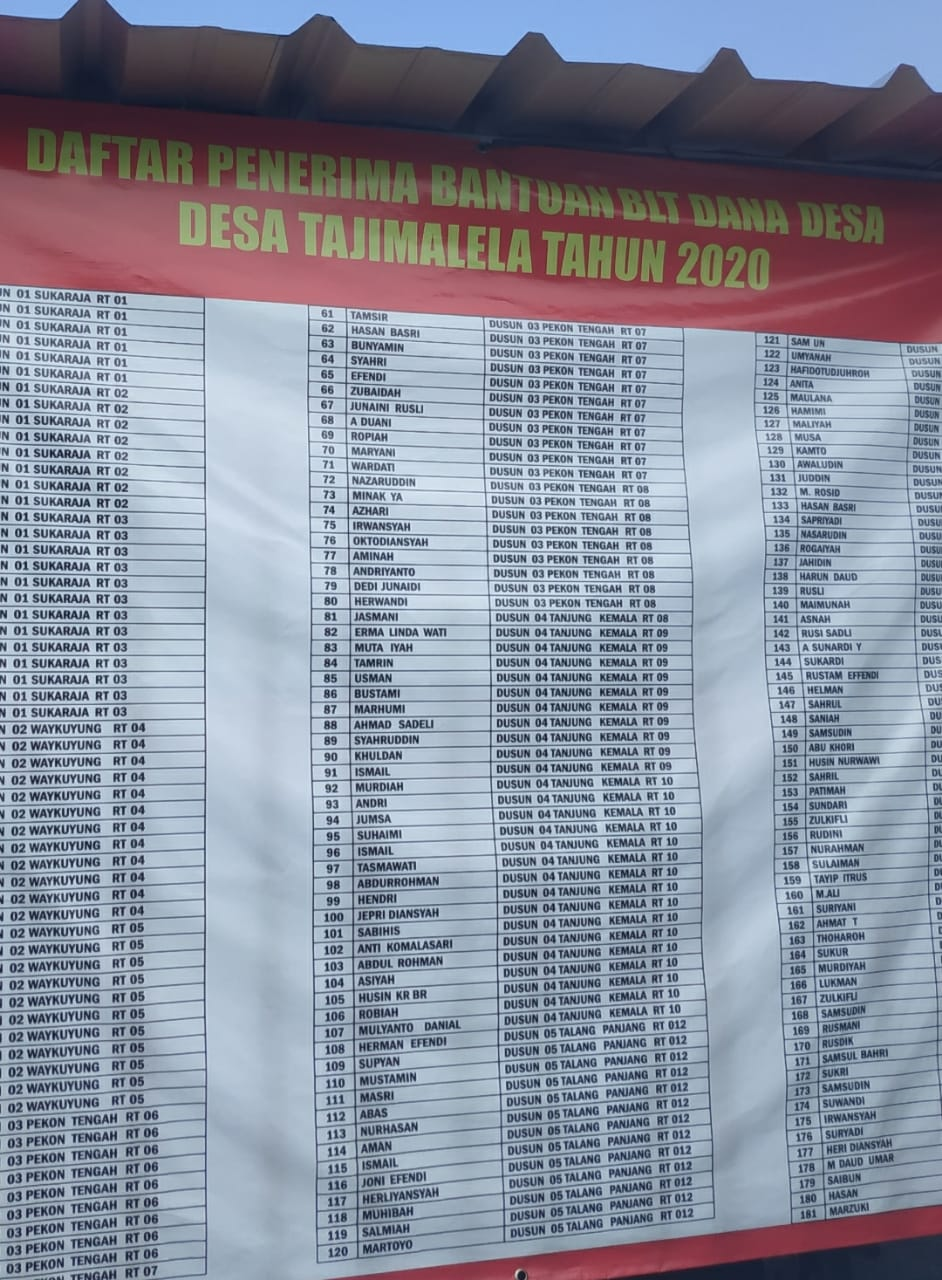 Kepala Desa Tajimalela Bantah Potong BLT Dana Desa, Diduga Inisiatif Kepala Dusun