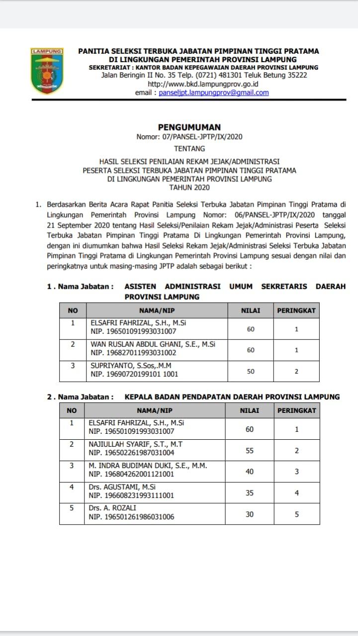 Pemprov Lampung Tutup Lelang Jabatan Eselon II, Ini Daftar Nama yang Lolos Seleksi