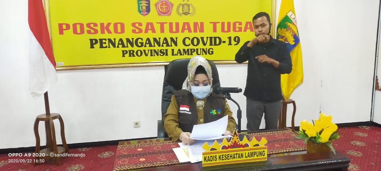 Kontak dengan Anaknya dari Jakarta, Warga Lampung Meninggal Konfirmasi Positif Covid-19