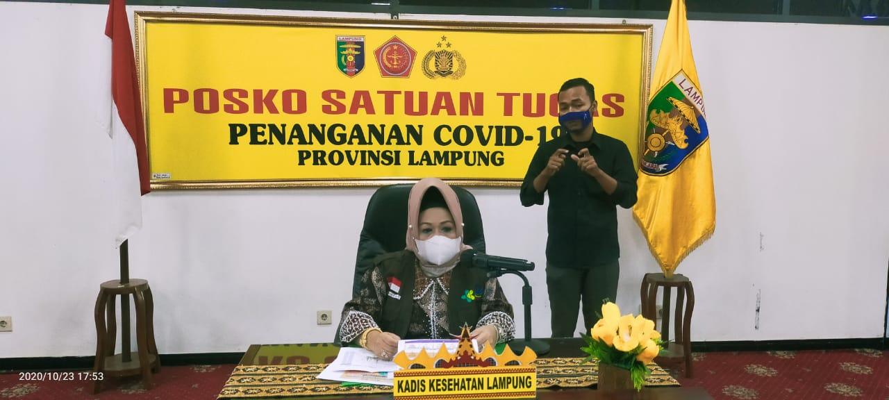 Dua Lagi Pasien Covid-19 di Lampung Meninggal, Positif Baru Bertambah 62 Orang, Tingkat Kesembuhan Turun