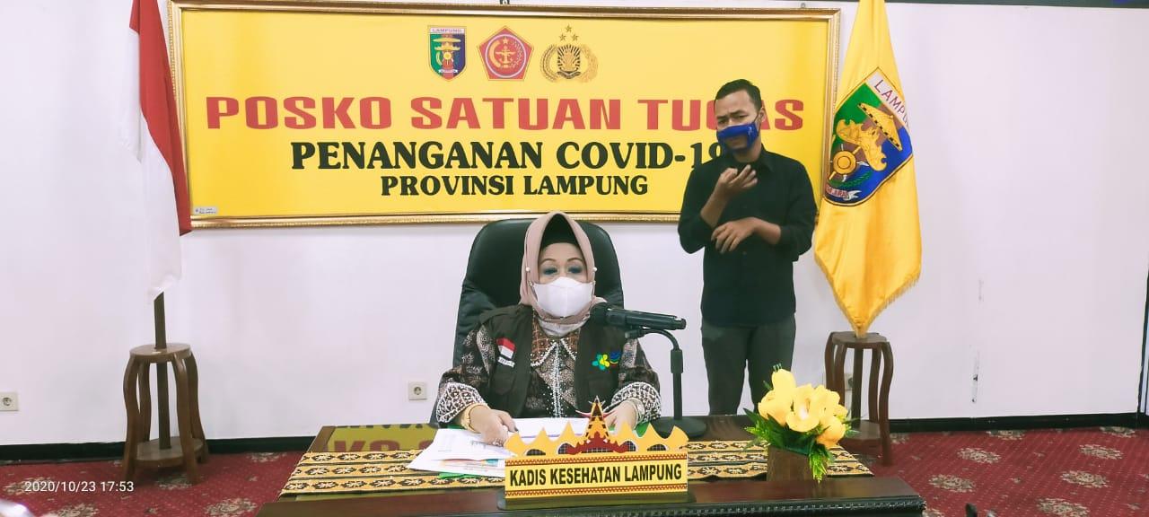 Pasien Covid-19 di Lampung Meninggal Bertambah Tiga, Total 61 Orang