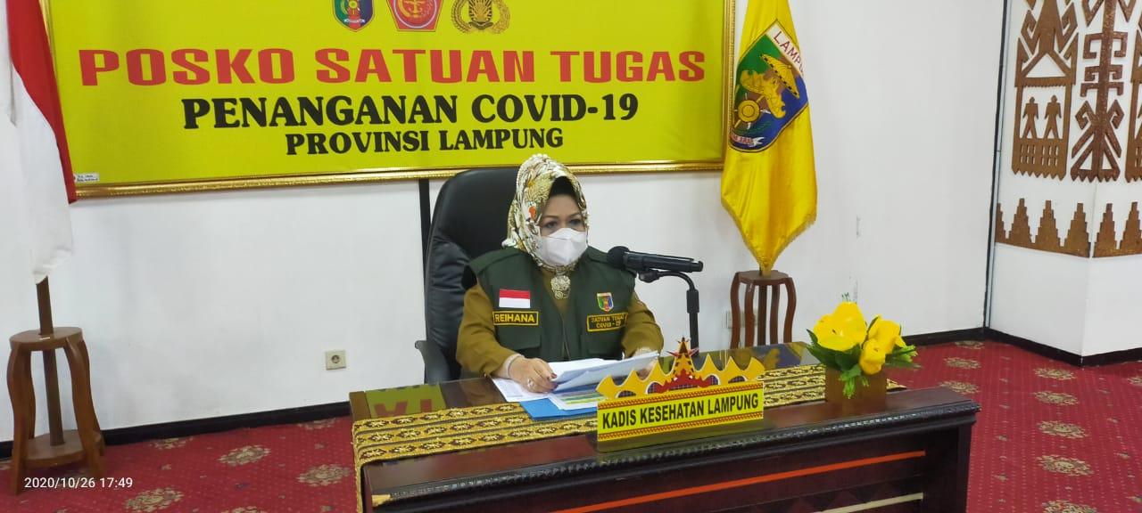 Bandar Lampung Terbanyak, Kasus Baru Pasien Positif Covid-19 Terus Meningkat